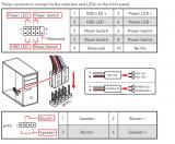 dxva3riy - selbst gebauter PC funktioniert nicht, EZ Debug LED CPU