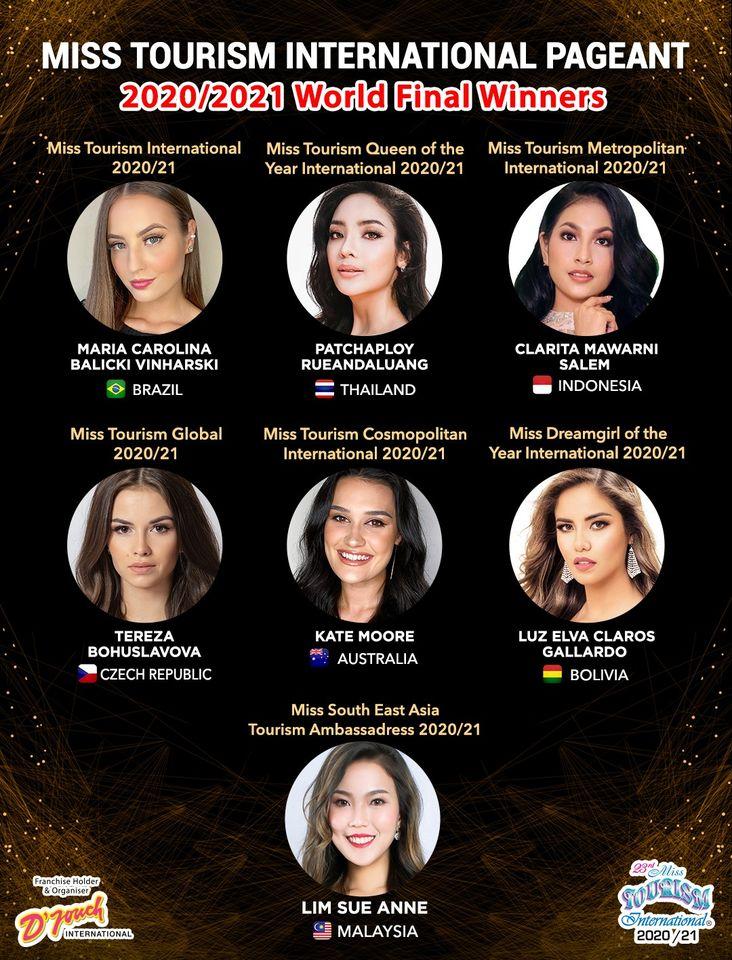 vencedoras de miss tourism international 2021. O4xqyfpk