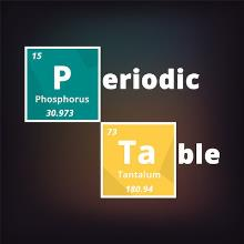 Periodic Table 2021 Pro 0.2.113 [Android]